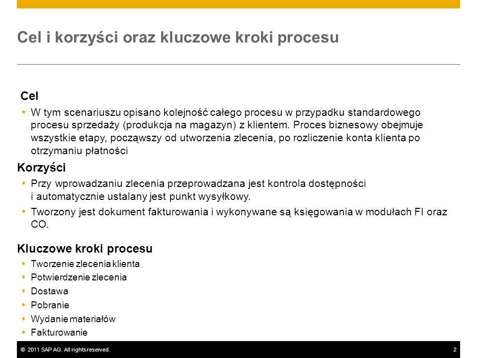 ©2011 SAP AG. All rights reserved.2 Cel i korzyści oraz kluczowe kroki procesu Cel W tym scenariuszu opisano kolejność całego procesu w przypadku stan