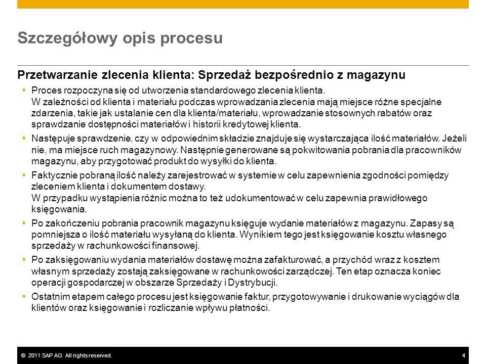 ©2011 SAP AG. All rights reserved.4 Szczegółowy opis procesu Przetwarzanie zlecenia klienta: Sprzedaż bezpośrednio z magazynu Proces rozpoczyna się od