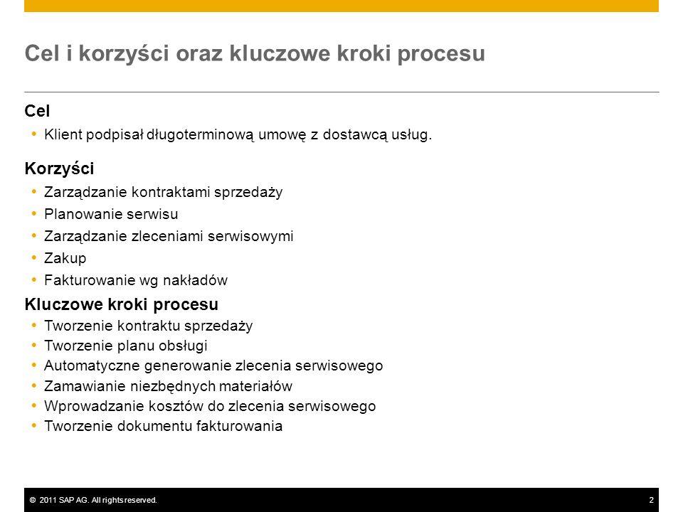 ©2011 SAP AG. All rights reserved.2 Cel i korzyści oraz kluczowe kroki procesu Cel Klient podpisał długoterminową umowę z dostawcą usług. Korzyści Zar
