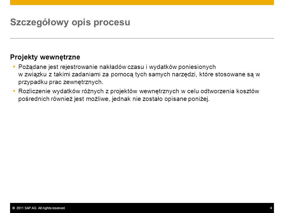 ©2011 SAP AG. All rights reserved.4 Szczegółowy opis procesu Projekty wewnętrzne Pożądane jest rejestrowanie nakładów czasu i wydatków poniesionych w
