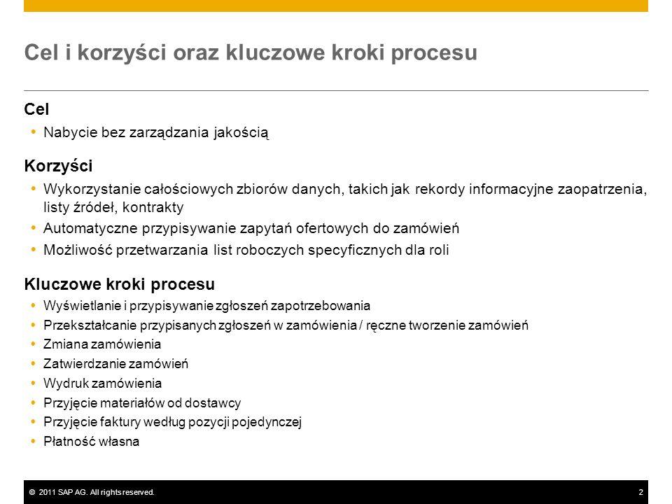©2011 SAP AG. All rights reserved.2 Cel i korzyści oraz kluczowe kroki procesu Cel Nabycie bez zarządzania jakością Korzyści Wykorzystanie całościowyc