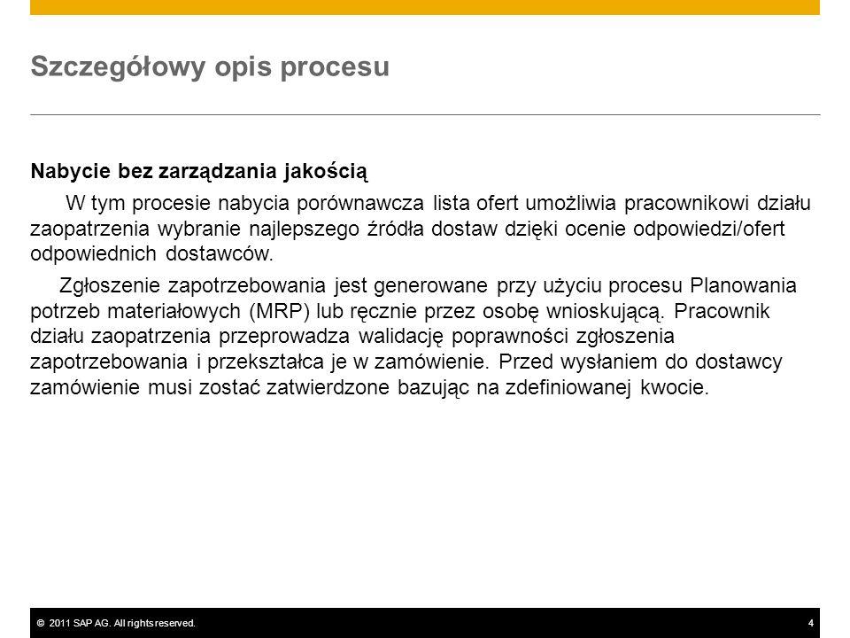 ©2011 SAP AG. All rights reserved.4 Szczegółowy opis procesu Nabycie bez zarządzania jakością W tym procesie nabycia porównawcza lista ofert umożliwia