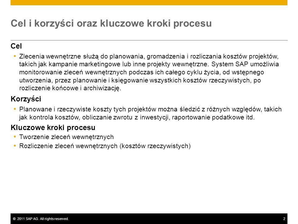 ©2011 SAP AG. All rights reserved.2 Cel i korzyści oraz kluczowe kroki procesu Cel Zlecenia wewnętrzne służą do planowania, gromadzenia i rozliczania
