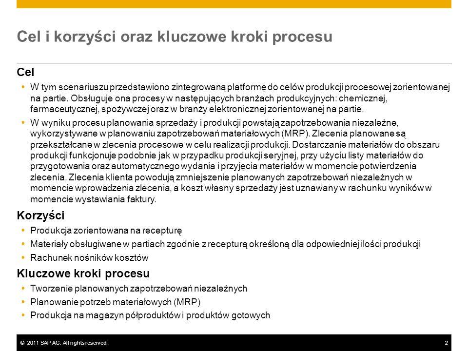 ©2011 SAP AG. All rights reserved.2 Cel i korzyści oraz kluczowe kroki procesu Cel W tym scenariuszu przedstawiono zintegrowaną platformę do celów pro