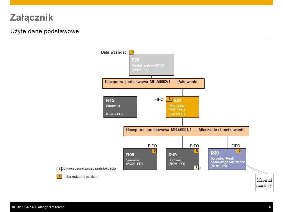 ©2011 SAP AG. All rights reserved.6 Załącznik Użyte dane podstawowe F29 Produkt gotowy MTS PI (FERT-PD) B Zarządzanie partiami B Materiał masowy S24 P