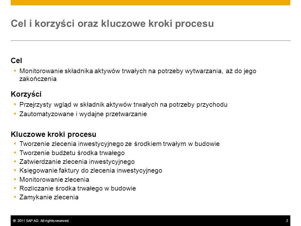 ©2011 SAP AG. All rights reserved.2 Cel i korzyści oraz kluczowe kroki procesu Cel Monitorowanie składnika aktywów trwałych na potrzeby wytwarzania, a