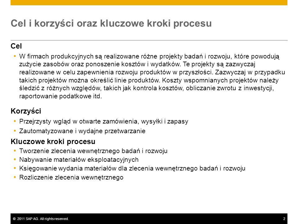 ©2011 SAP AG. All rights reserved.2 Cel i korzyści oraz kluczowe kroki procesu Cel W firmach produkcyjnych są realizowane różne projekty badań i rozwo