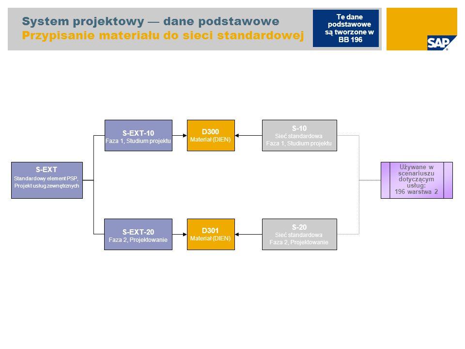 Usługi towary handlowe Struktura produktu H100 Towar handlowy, zakupiony (HAWA) Używane w scenariuszu dotyczącym usług podwykonawcy dla warstwy 2 Te dane podstawowe są tworzone w BB 213 warstwa 2 Używane w scenariuszach dotyczących usług dla warstwy 2 H200 Towar handlowy, strona trzecia (HAWA)