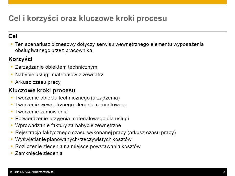 ©2011 SAP AG. All rights reserved.2 Cel i korzyści oraz kluczowe kroki procesu Cel Ten scenariusz biznesowy dotyczy serwisu wewnętrznego elementu wypo