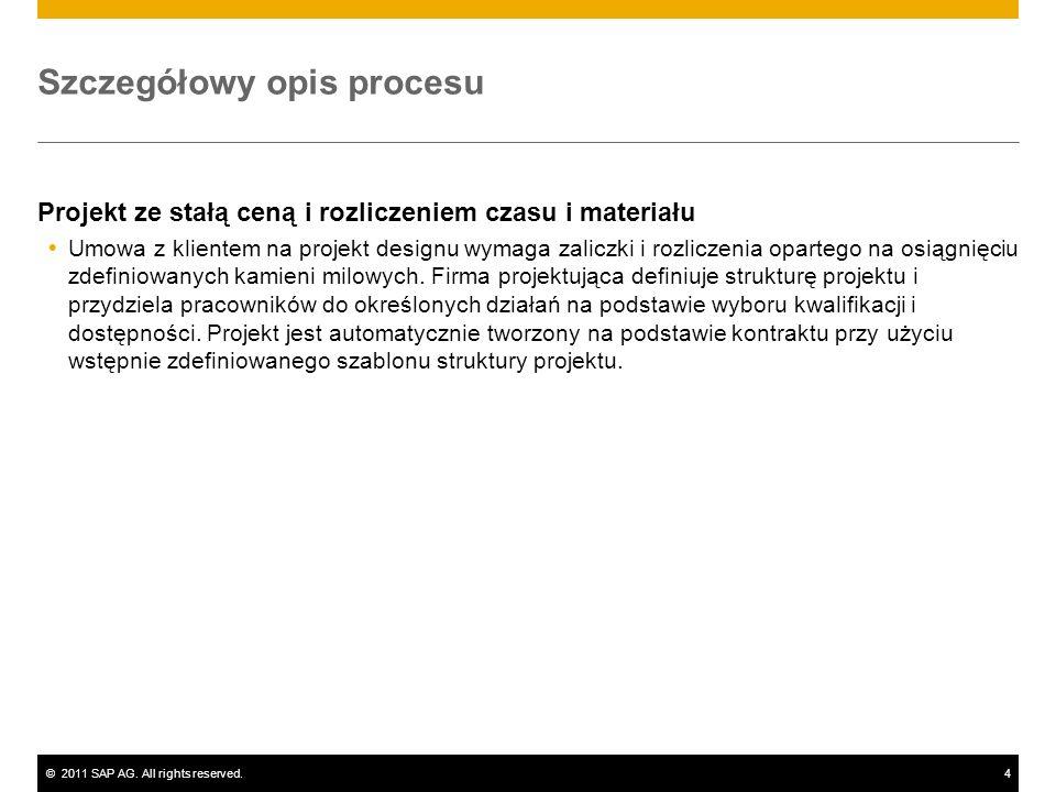 ©2011 SAP AG. All rights reserved.4 Szczegółowy opis procesu Projekt ze stałą ceną i rozliczeniem czasu i materiału Umowa z klientem na projekt design