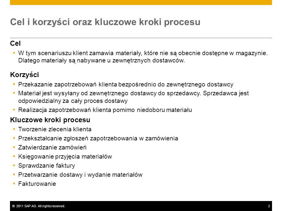 ©2011 SAP AG. All rights reserved.2 Cel i korzyści oraz kluczowe kroki procesu Cel W tym scenariuszu klient zamawia materiały, które nie są obecnie do