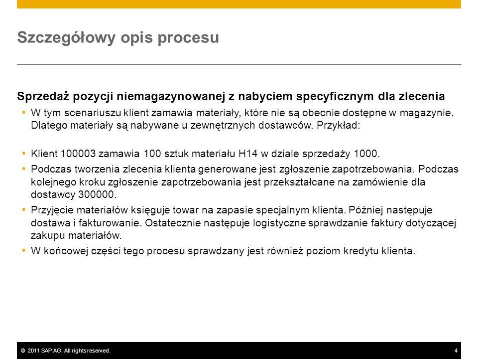 ©2011 SAP AG. All rights reserved.4 Szczegółowy opis procesu Sprzedaż pozycji niemagazynowanej z nabyciem specyficznym dla zlecenia W tym scenariuszu