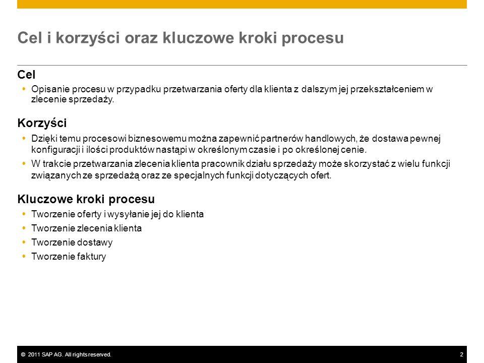 ©2011 SAP AG. All rights reserved.2 Cel i korzyści oraz kluczowe kroki procesu Cel Opisanie procesu w przypadku przetwarzania oferty dla klienta z dal