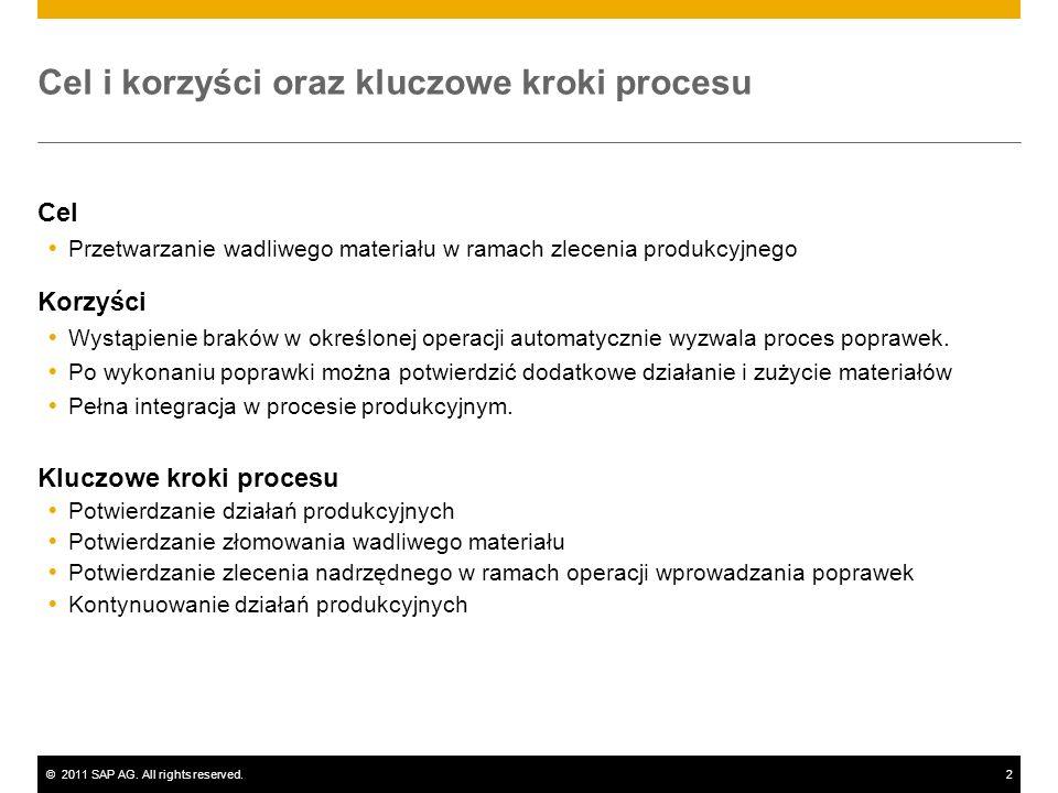 ©2011 SAP AG. All rights reserved.2 Cel i korzyści oraz kluczowe kroki procesu Cel Przetwarzanie wadliwego materiału w ramach zlecenia produkcyjnego K