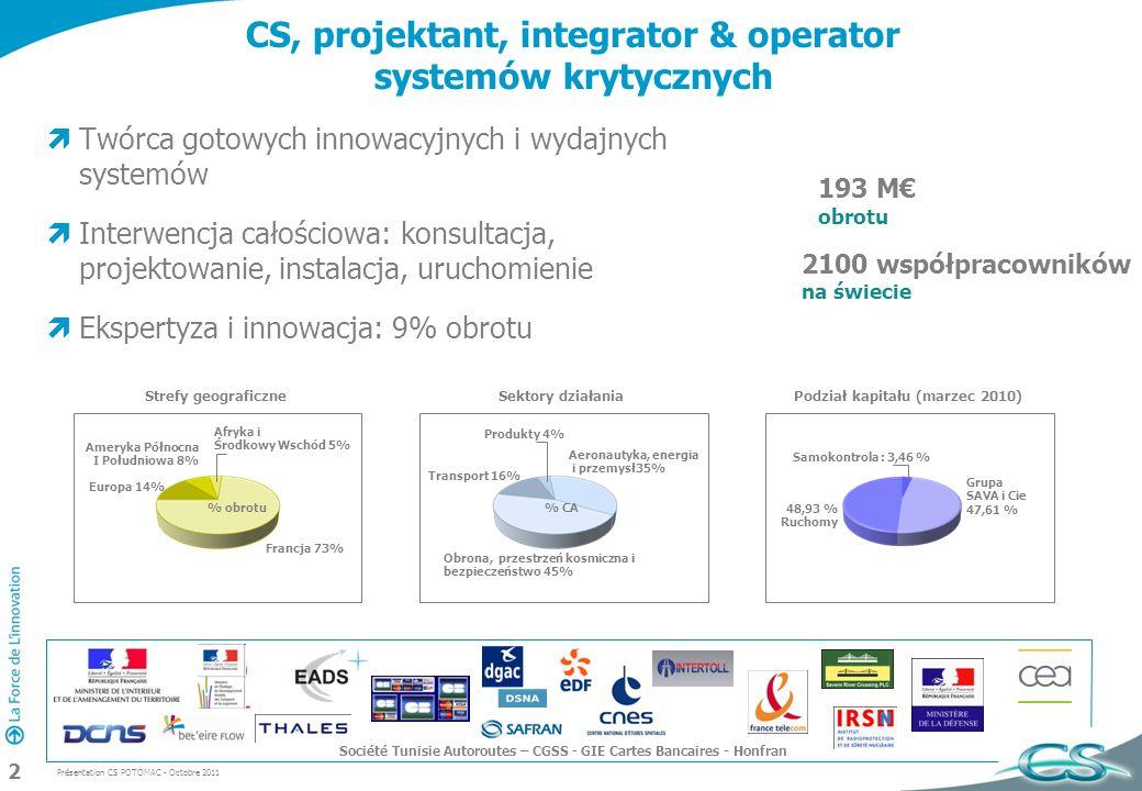 Présentation CS POTOMAC - Octobre 2011 3 Prezentacja POTOMAC 1/2 POTOMAC : kompletny zestaw narzędzi dla organów zajmujących się zarządzaniem ryzykiem powodziowym Ostrzeganie i nadzór Przewidywanie powodzi Zarządzanie ryzykiem Rozpowszechnianie informacji: Profesjonalistom Na dużą skalę Środki pomagające w podjęciu decyzji Użycie w czasie rzeczywistym