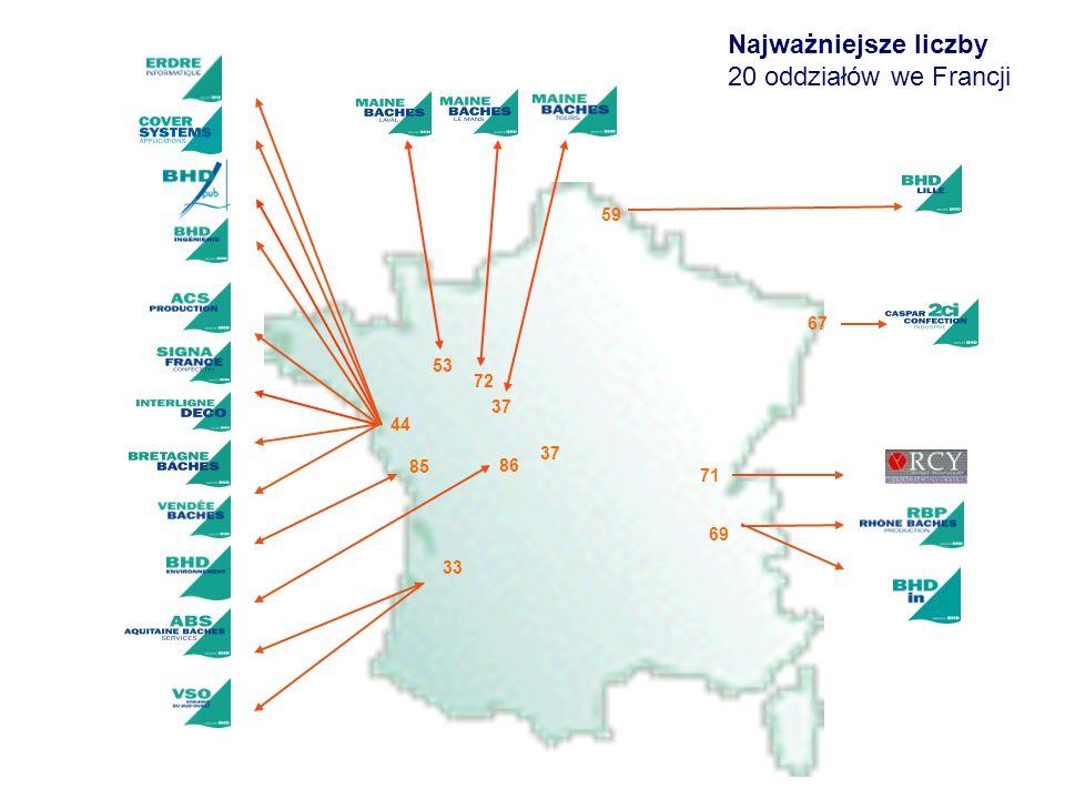 37 5372448685593371696737 Najważniejsze liczby 20 oddziałów we Francji