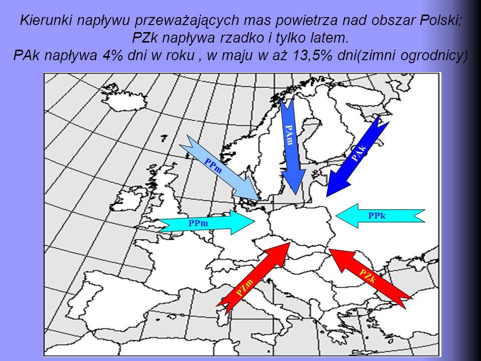 Kierunki napływu przeważających mas powietrza nad obszar Polski; PZk napływa rzadko i tylko latem. PAk napływa 4% dni w roku, w maju w aż 13,5% dni(zi