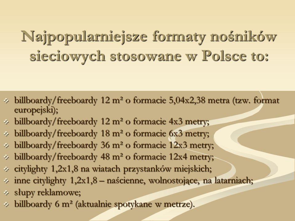 Najpopularniejsze formaty nośników sieciowych stosowane w Polsce to: billboardy/freeboardy 12 m² o formacie 5,04x2,38 metra (tzw. format europejski);