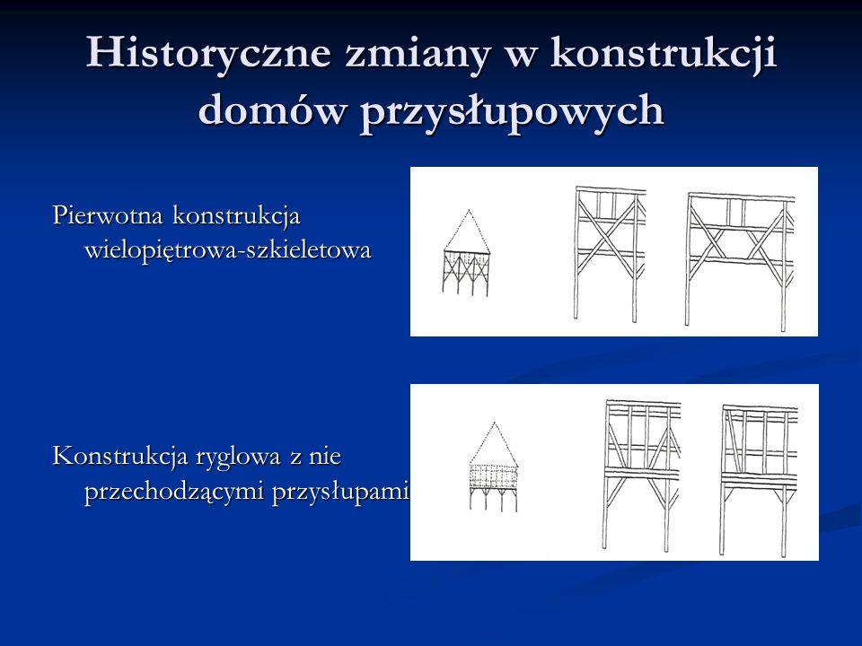 Historyczne zmiany w konstrukcji domów przysłupowych Pierwotna konstrukcja wielopiętrowa-szkieletowa Konstrukcja ryglowa z nie przechodzącymi przysłup