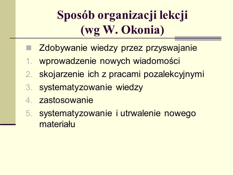 Sposób organizacji lekcji (wg W. Okonia) Zdobywanie wiedzy przez przyswajanie 1. wprowadzenie nowych wiadomości 2. skojarzenie ich z pracami pozalekcy