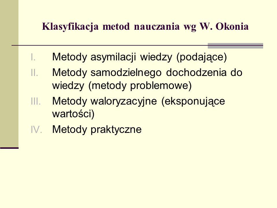 Klasyfikacja metod nauczania wg W.Okonia I. Metody asymilacji wiedzy (podające) II.