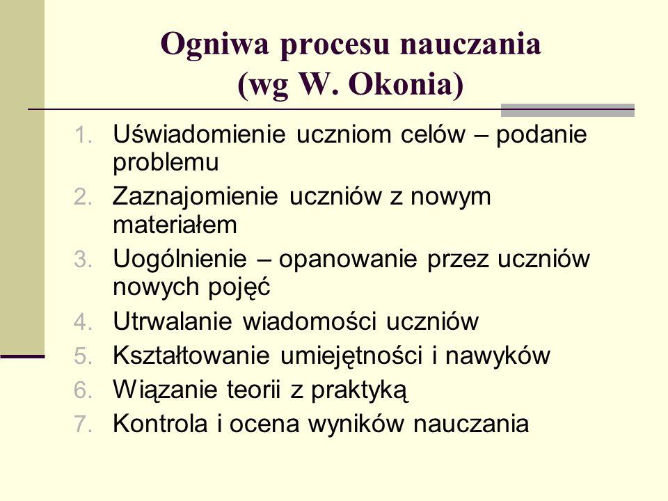 Ogniwa procesu nauczania (wg W.Okonia) 1. Uświadomienie uczniom celów – podanie problemu 2.