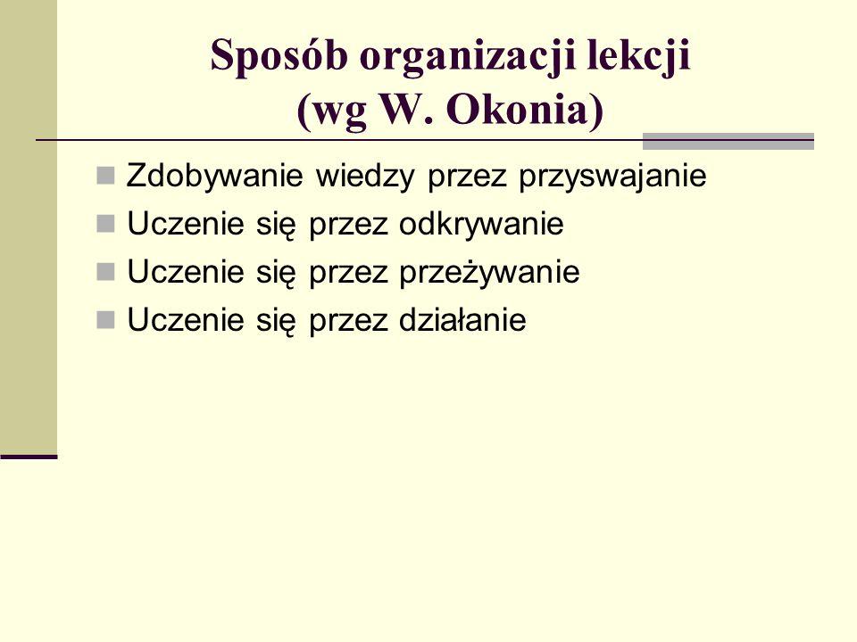 Sposób organizacji lekcji (wg W.Okonia) Zdobywanie wiedzy przez przyswajanie 1.