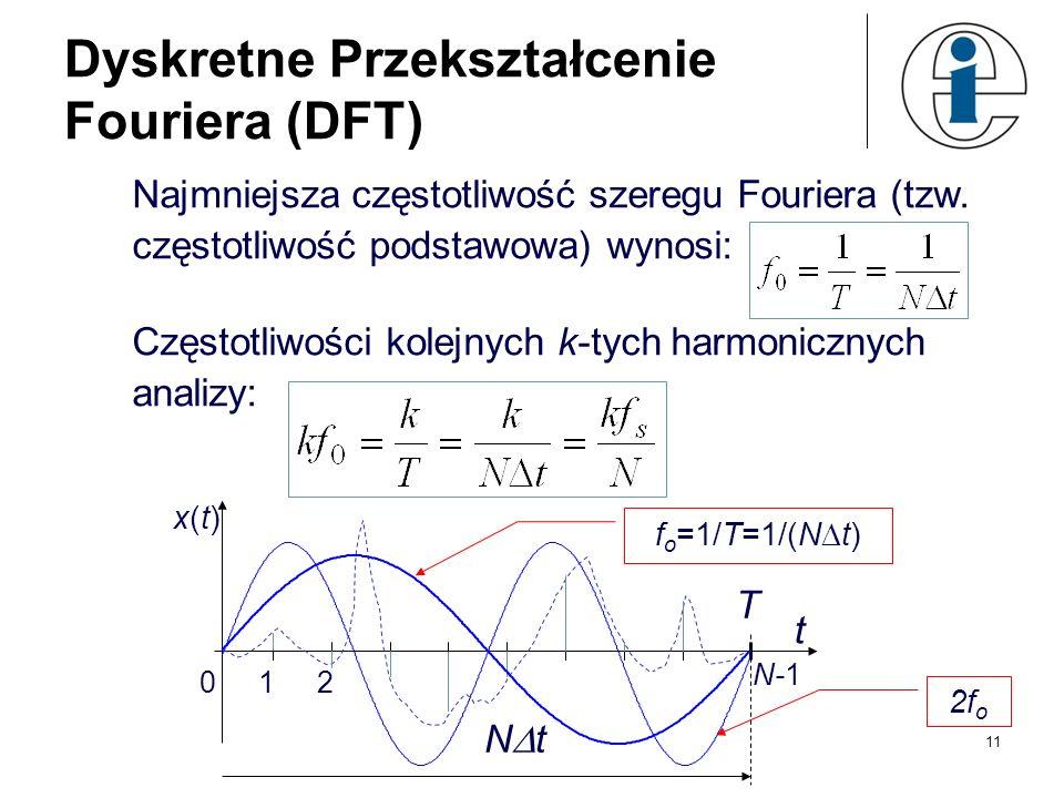 Dyskretne Przekształcenie Fouriera (DFT) 11 Najmniejsza częstotliwość szeregu Fouriera (tzw. częstotliwość podstawowa) wynosi: T t N t 012 N-1 x(t)x(t