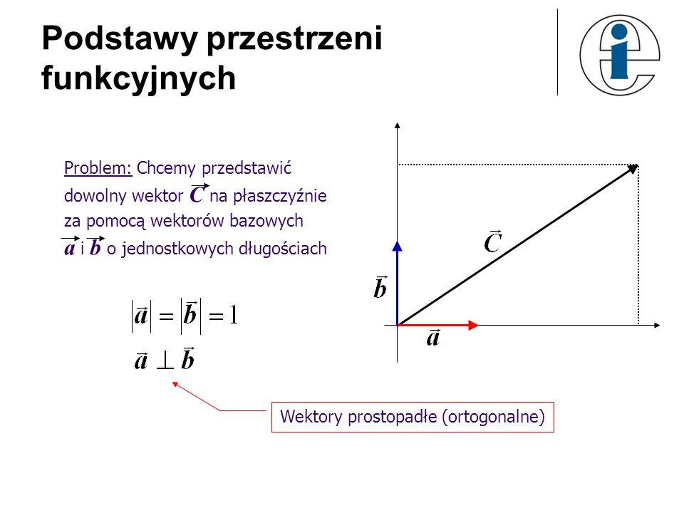 Wektory bazowe Kombinacja liniowa wektorów bazowych Stosunkowo łatwo zrozumieć nam przestrzenie euklidowskie lub sygnał złożoną z wektorów czasu i amplitudy.