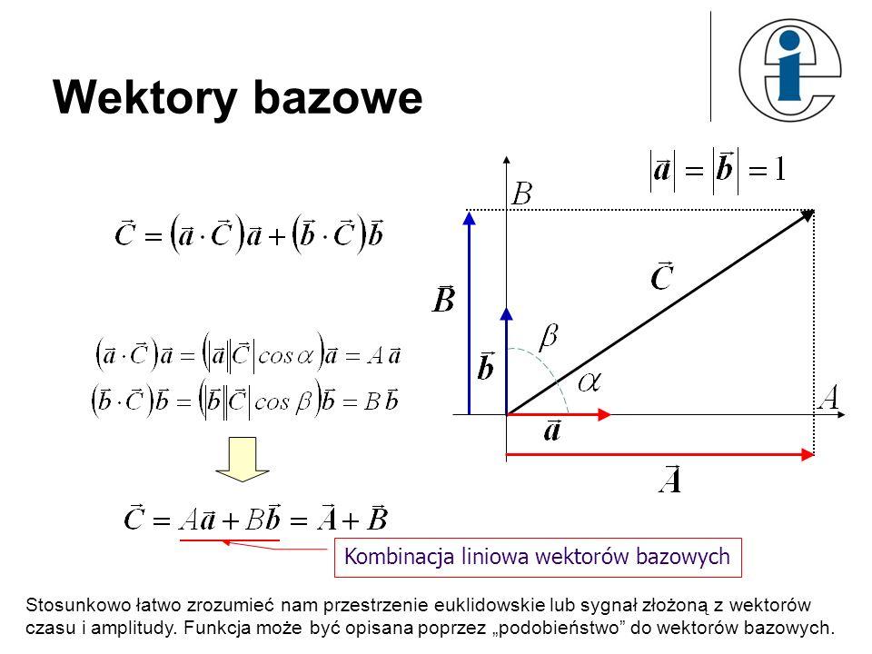 Wektory bazowe Kombinacja liniowa wektorów bazowych Stosunkowo łatwo zrozumieć nam przestrzenie euklidowskie lub sygnał złożoną z wektorów czasu i amp