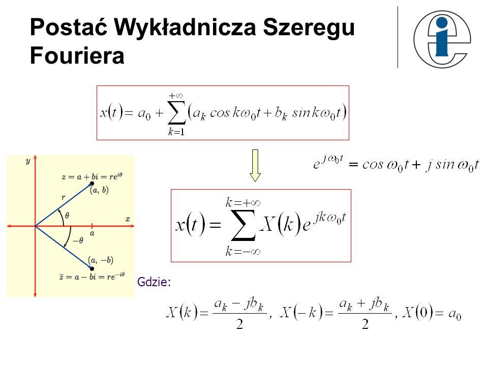 Postać Wykładnicza Szeregu Fouriera Gdzie: