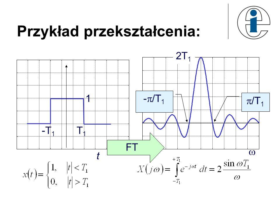 Przykład przekształcenia: -T 1 T1T1 - /T 1 /T 1 FT 1 2T 1 t