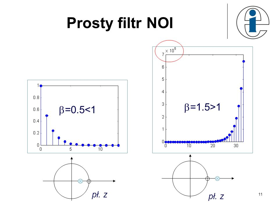 11 Prosty filtr NOI =1.5>1 pł. z =0.5<1 pł. z