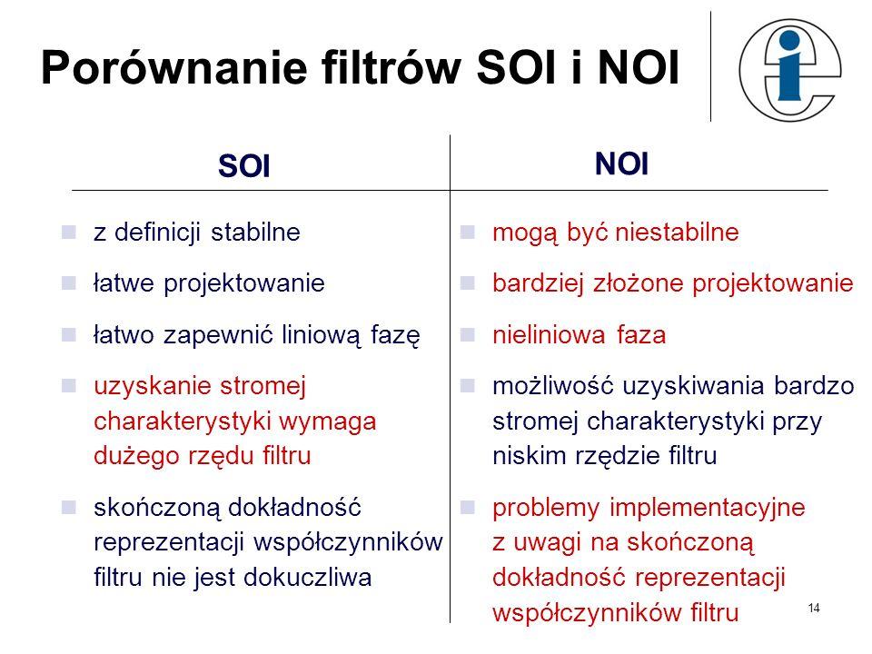 14 Porównanie filtrów SOI i NOI SOI NOI z definicji stabilne łatwe projektowanie łatwo zapewnić liniową fazę uzyskanie stromej charakterystyki wymaga