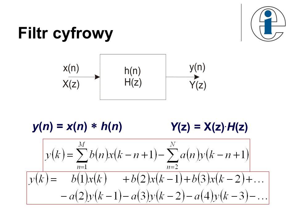 14 Porównanie filtrów SOI i NOI SOI NOI z definicji stabilne łatwe projektowanie łatwo zapewnić liniową fazę uzyskanie stromej charakterystyki wymaga dużego rzędu filtru skończoną dokładność reprezentacji współczynników filtru nie jest dokuczliwa mogą być niestabilne bardziej złożone projektowanie nieliniowa faza możliwość uzyskiwania bardzo stromej charakterystyki przy niskim rzędzie filtru problemy implementacyjne z uwagi na skończoną dokładność reprezentacji współczynników filtru