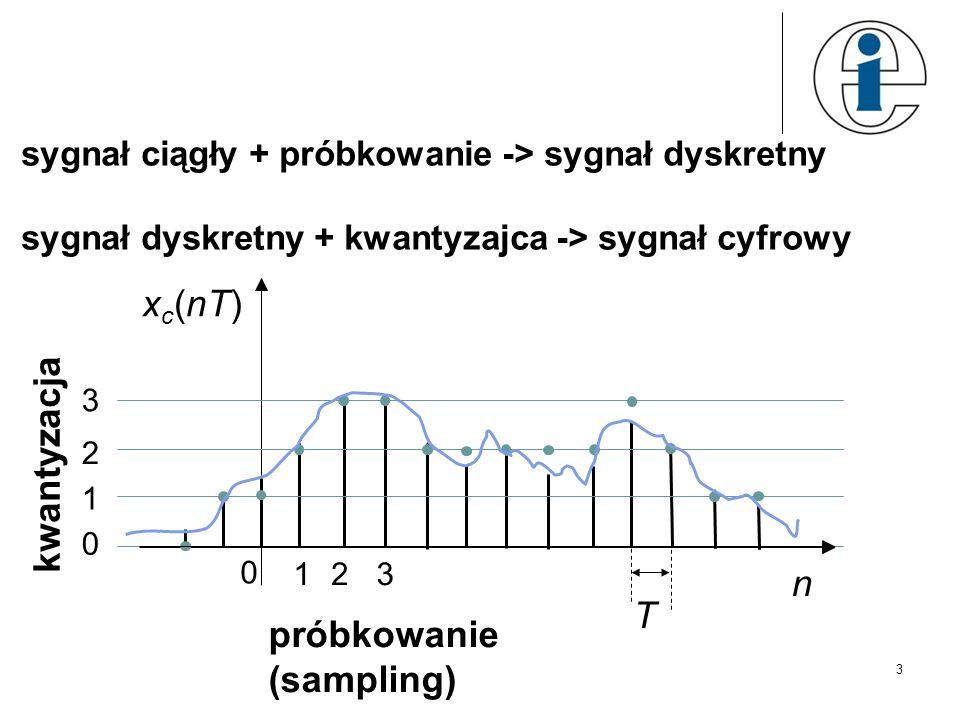 3 sygnał ciągły + próbkowanie -> sygnał dyskretny sygnał dyskretny + kwantyzajca -> sygnał cyfrowy xc(nT)xc(nT) n 0 T 123 0 1 2 3 próbkowanie (samplin