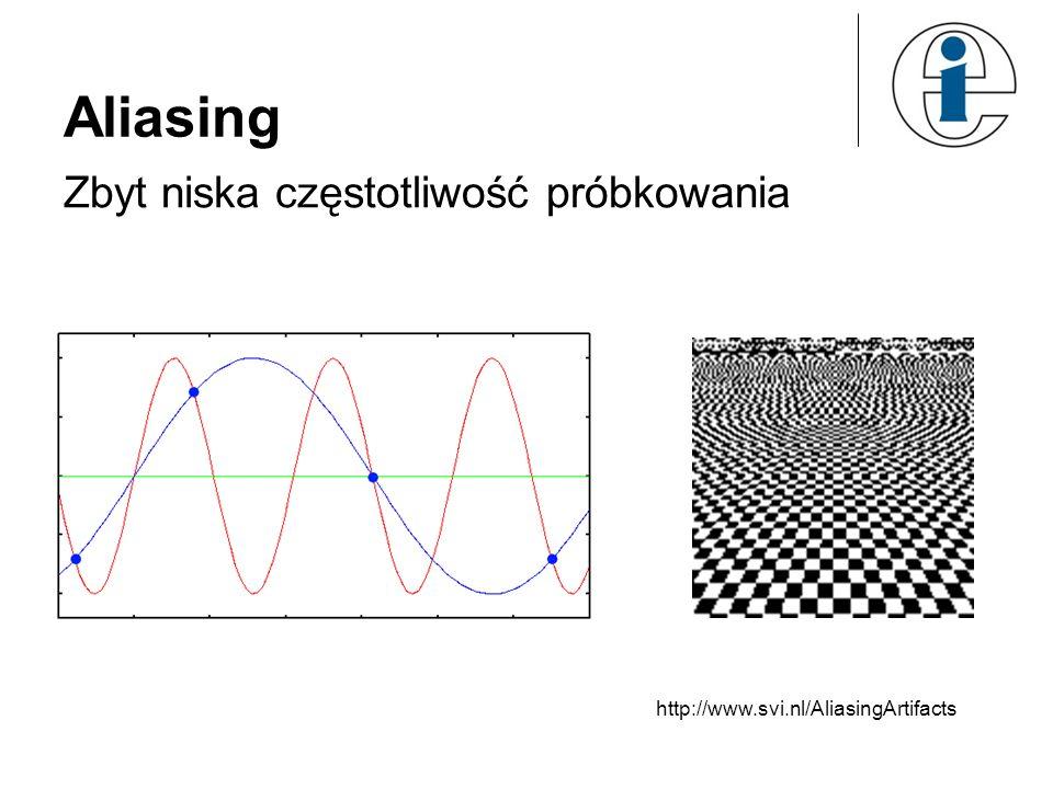 Aliasing Zbyt niska częstotliwość próbkowania http://www.svi.nl/AliasingArtifacts