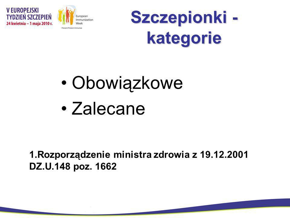 Szczepionki - kategorie Obowiązkowe Zalecane 1.Rozporządzenie ministra zdrowia z 19.12.2001 DZ.U.148 poz. 1662