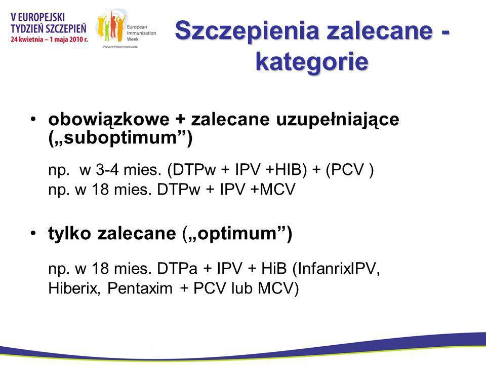 obowiązkowe + zalecane uzupełniające (suboptimum) np. w 3-4 mies. (DTPw + IPV +HIB) + (PCV ) np. w 18 mies. DTPw + IPV +MCV tylko zalecane (optimum) n
