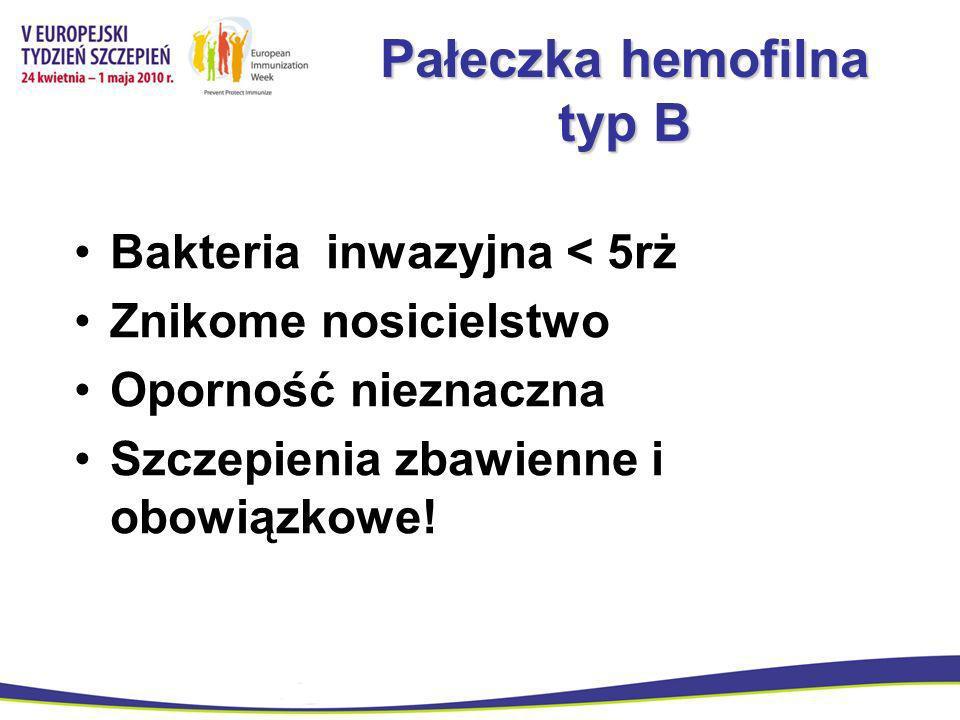 Pneumokok – najważniejszy Bakteria najważniejsza.bardzo groźna (zak.