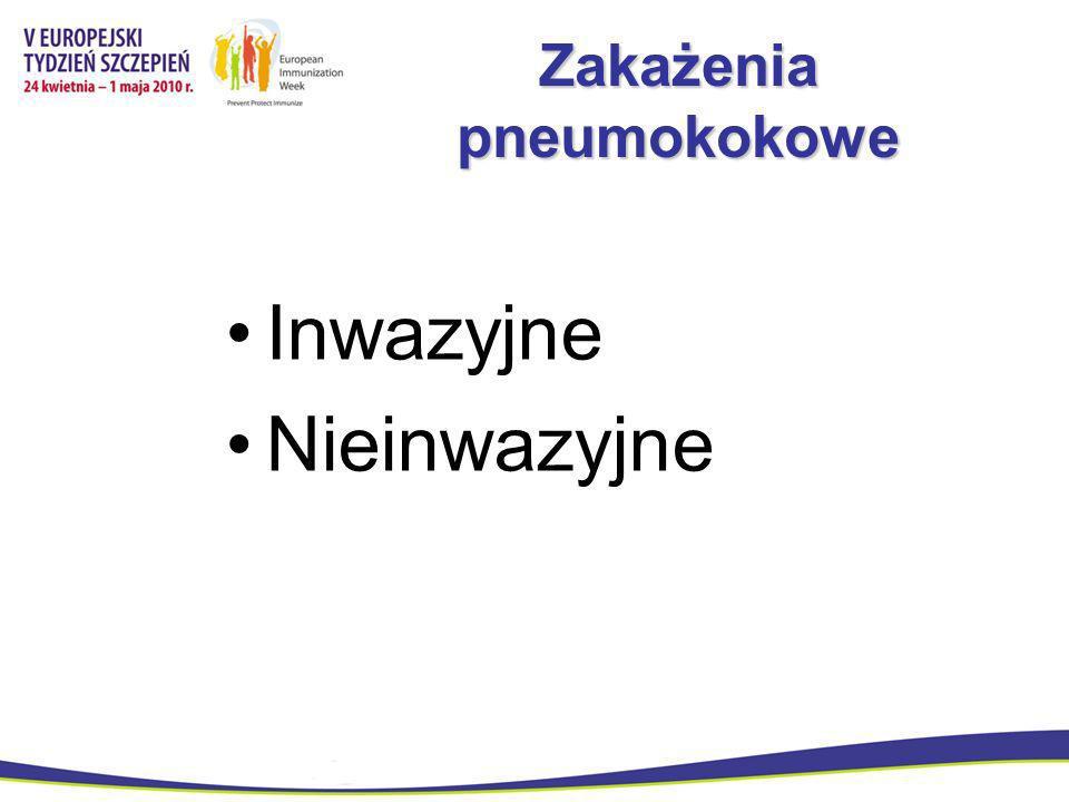 Zakażenia pneumokokowe Inwazyjne Nieinwazyjne
