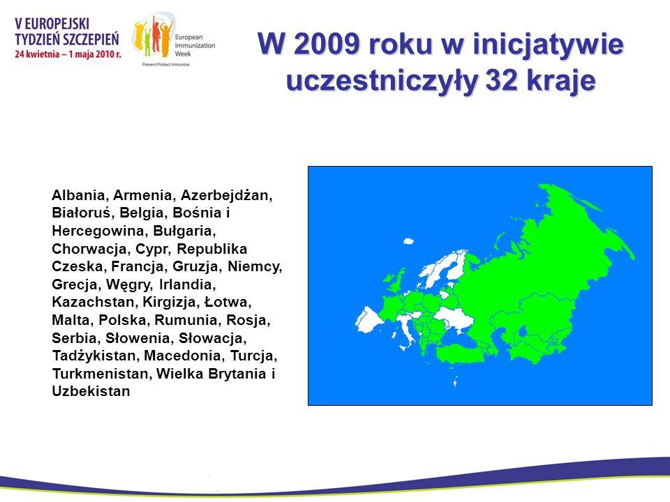 Dlaczego szczepienia muszą pozostać priorytetem w Regionie Europejskim.