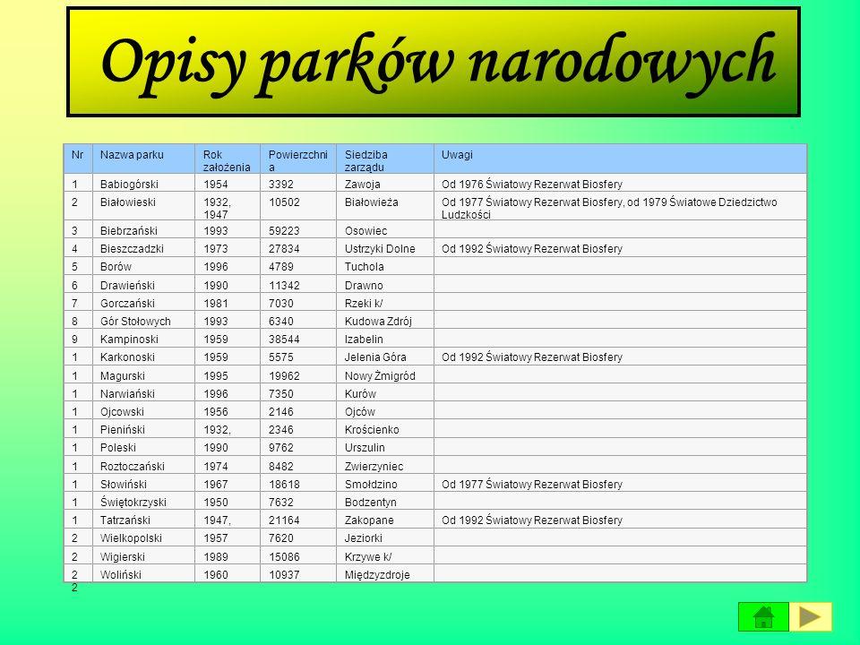 Położenie parków narodowych Opisy parków