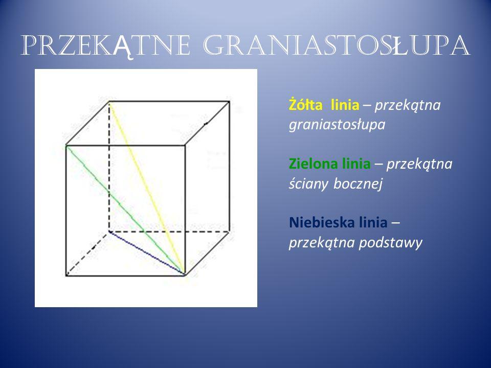 JAK NAZYWAĆ Jeżeli dany jest graniastosłup prosty o podstawie trójkąta, to taki graniastosłup nazywamy GRANIASTOSŁUPEM PROSTYM TRÓJKĄTNYM.