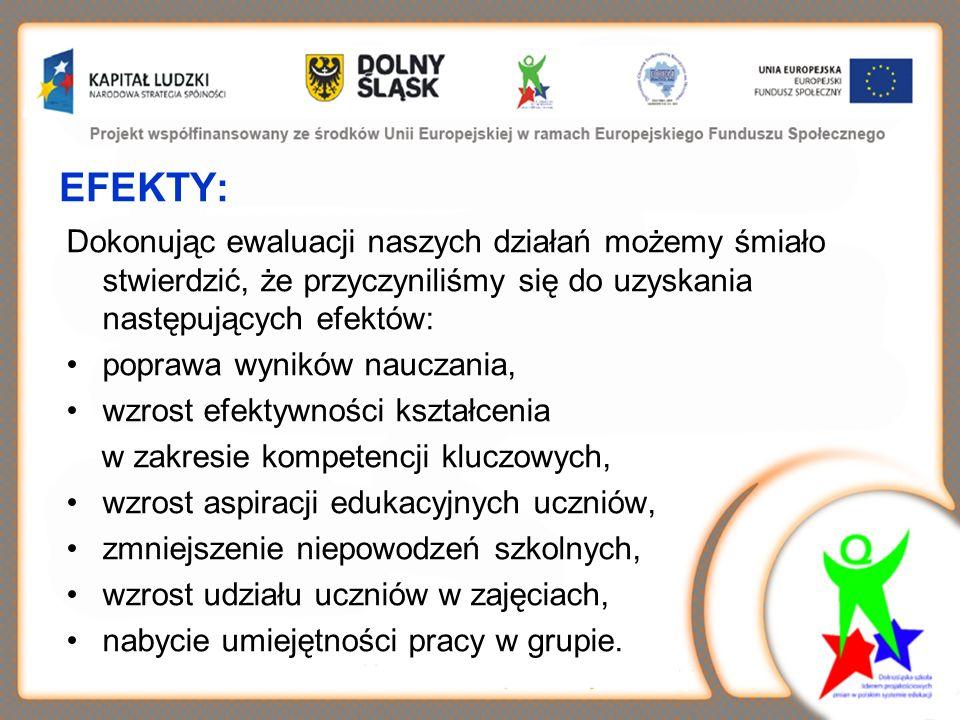 Dziękujemy Aneta Kamińska Halina Mokrowska