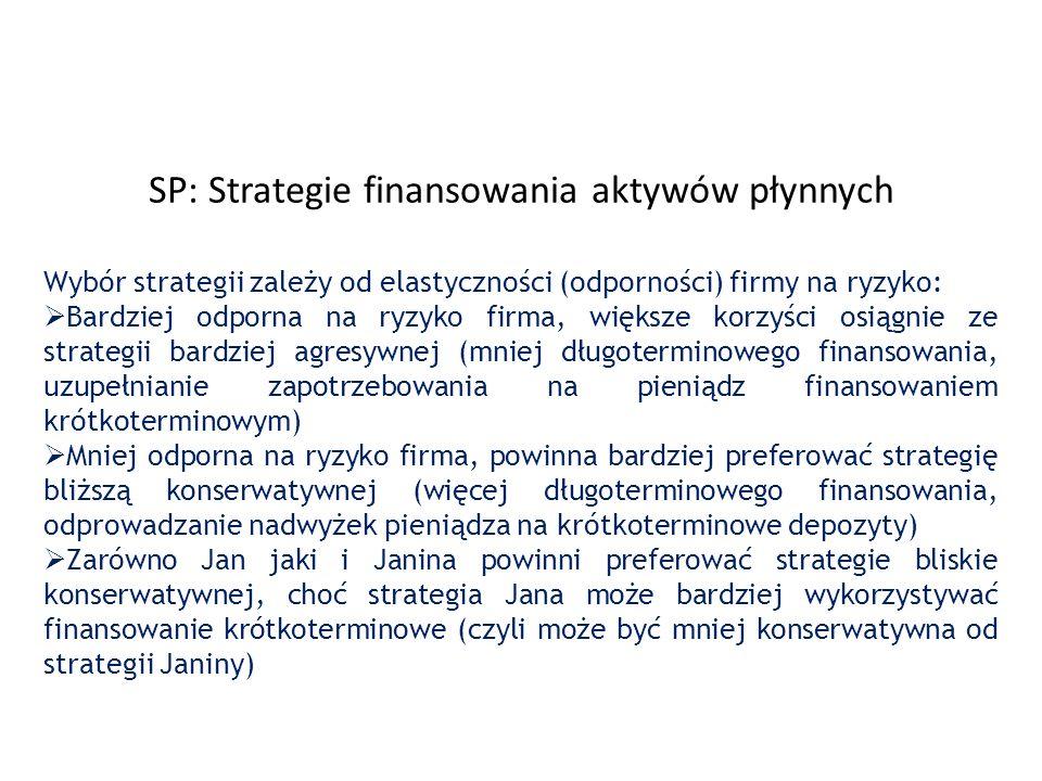 SP: Strategie finansowania aktywów płynnych Wybór strategii zależy od elastyczności (odporności) firmy na ryzyko: Bardziej odporna na ryzyko firma, wi