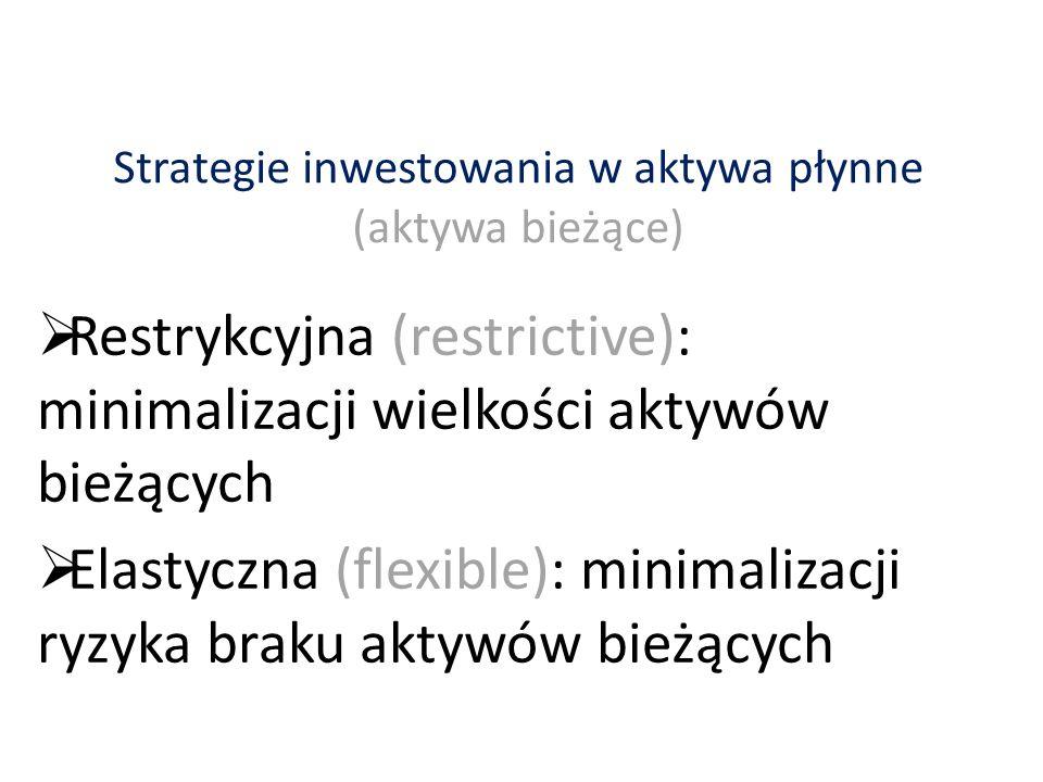 Strategie inwestowania w aktywa płynne (aktywa bieżące) Restrykcyjna (restrictive): minimalizacji wielkości aktywów bieżących Elastyczna (flexible): m