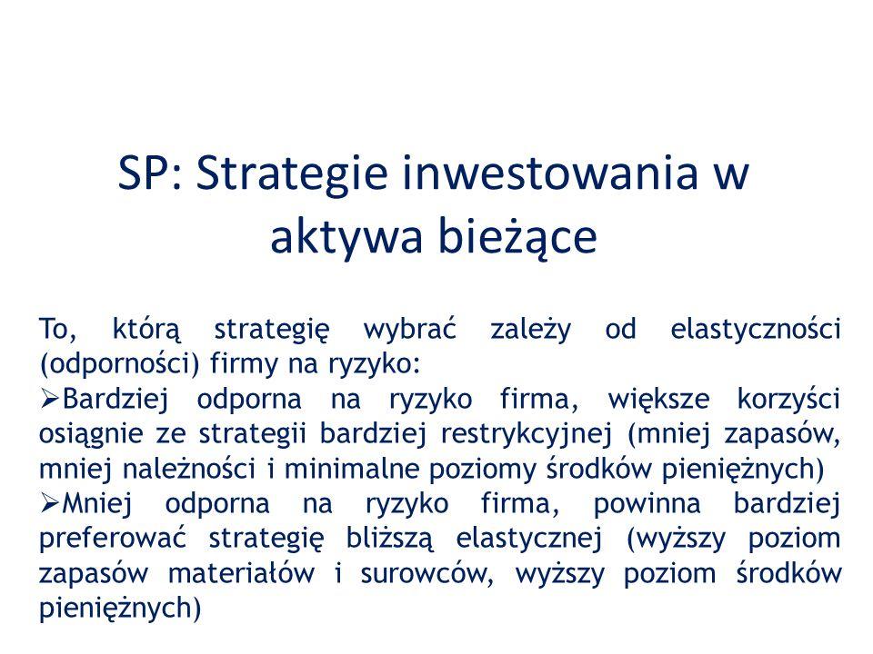 SP: Strategie inwestowania w aktywa bieżące To, którą strategię wybrać zależy od elastyczności (odporności) firmy na ryzyko: Bardziej odporna na ryzyk