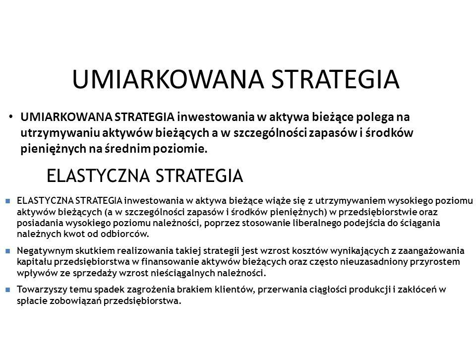 2013-12-2815 UMIARKOWANA STRATEGIA UMIARKOWANA STRATEGIA inwestowania w aktywa bieżące polega na utrzymywaniu aktywów bieżących a w szczególności zapa