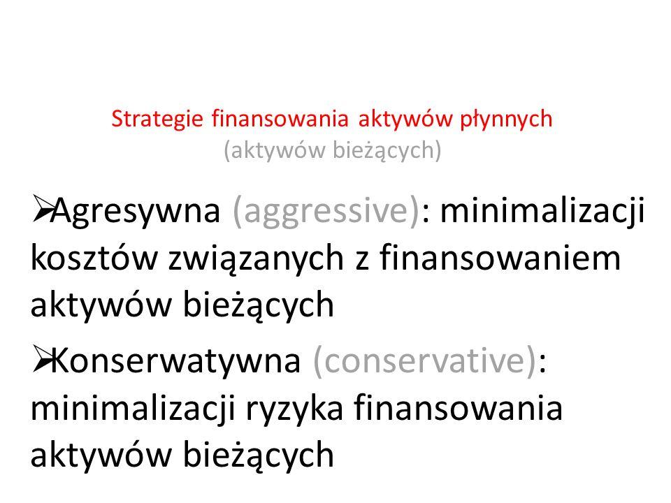 Agresywna (aggressive): minimalizacji kosztów związanych z finansowaniem aktywów bieżących Konserwatywna (conservative): minimalizacji ryzyka finansow